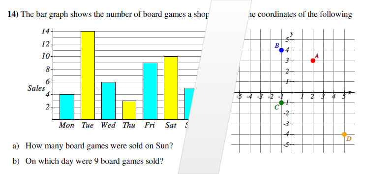 Online Maths Assessment and Worksheets – Worksheet on Maths